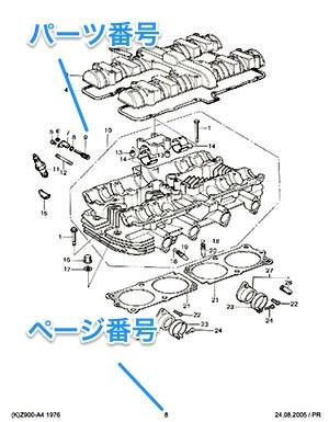 ページサンプル-Z900